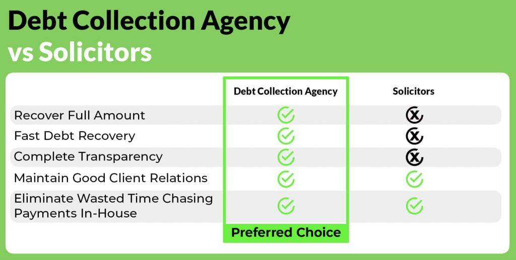 Debt Collection Agency Vs Solicitors